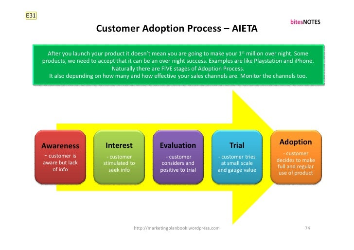 E31                             Customer Adoption Process – AIETA          After you launch your product it doesn't mean y...