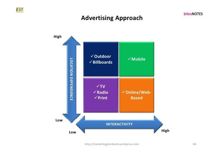 E37                                     Advertising Approach        High                                          Outdoor...