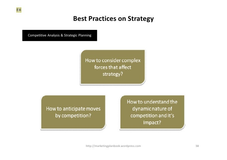 E8                                    Best Practices on Strategy       Competitive Analysis & Strategic Planning          ...