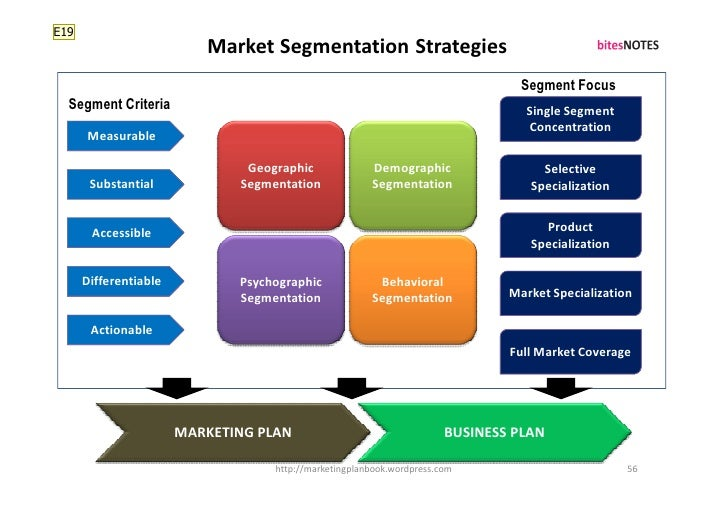 E19                           Market Segmentation Strategies                                                              ...