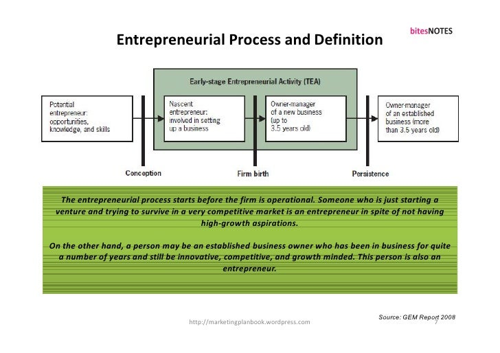 Entrepreneurial Process and Definition       The entrepreneurial process starts before the firm is operational. Someone wh...
