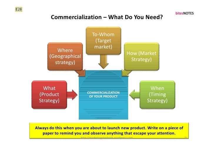 E28                Commercialization – What Do You Need?                                       To-Whom                    ...