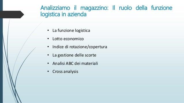 Analizziamo il magazzino: Il ruolo della funzione logistica in azienda • La funzione logistica • Lotto economico • Indice ...