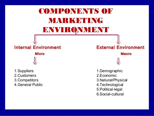 components of the marketing environment The business environment is a marketing term and refers to factors and forces  that affect a firm's  environmental scanning[edit] environmental scanning is  one of the essential components of the global environmental analysis  environmental.