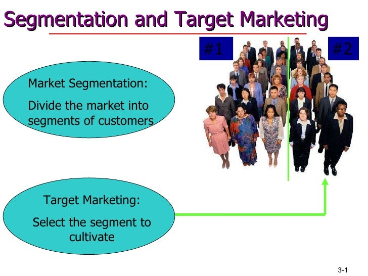 Segmentation and Target Marketing #1 #2 Market Segmentation: Divide the market into segments of customers Target Marketing...