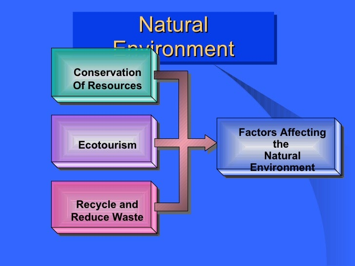 environmental factors affecting marketing 5 external forces that affect sales and marketing this concept refers to how humans interact with the physical environment how are these factors affecting.