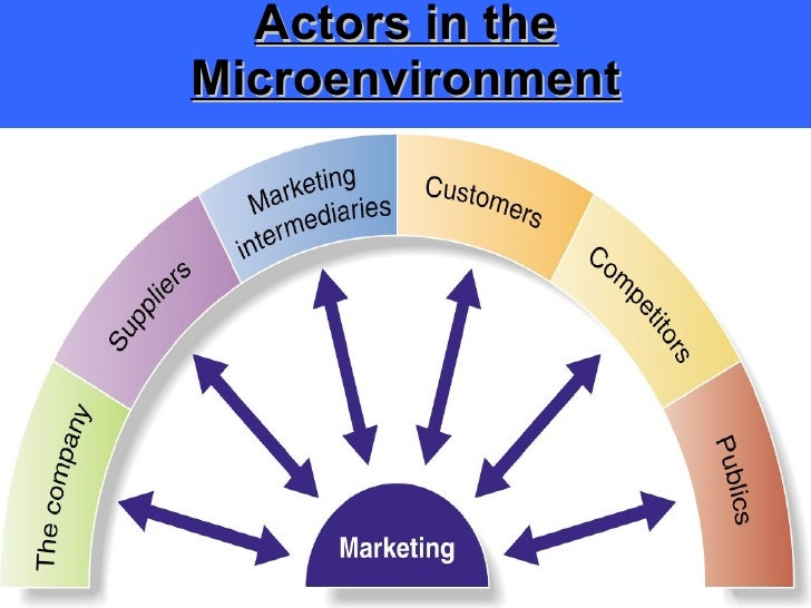 macro environmental factors for marketing The marketing environment is made up of outside forces that impact marketing management these forces contribute to building and maintaining relationships with customers forces that impact the marketing environment are called macro environment and micro environment a macro.