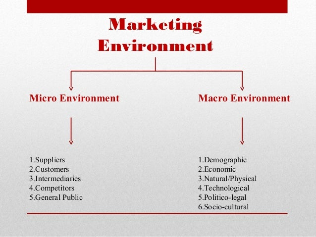 marketing essays macro micro environments The company's micro-environment has been discussed in terms of variables over  which it has control relevant to the marketing mix.