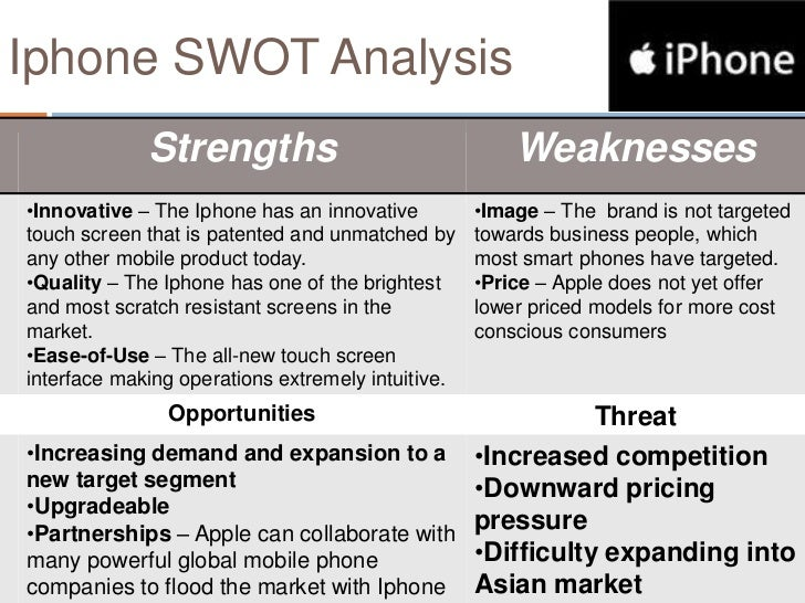 swot analysis of blackberry Research in motion limited (rim), now known as blackberry limited, was  a  swot analysis of your company along with an honest and frank.