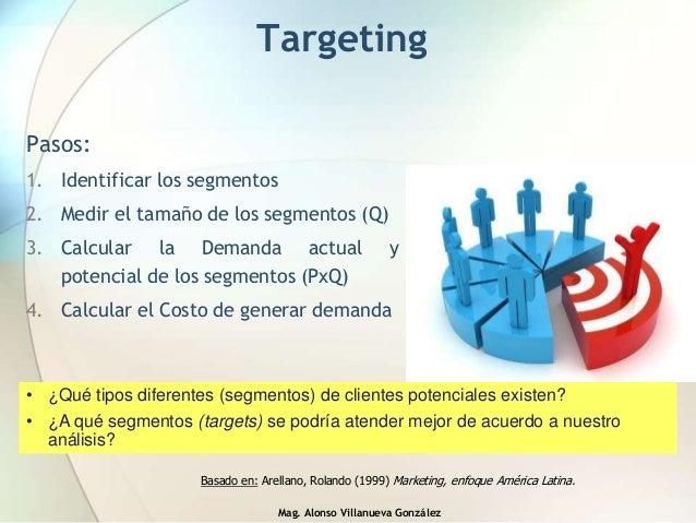 Mag. Alonso Villanueva González Targeting Pasos: 1. Identificar los segmentos 2. Medir el tamaño de los segmentos (Q) 3. C...