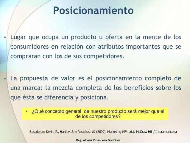 Mag. Alonso Villanueva González Posicionamiento • Lugar que ocupa un producto u oferta en la mente de los consumidores en ...