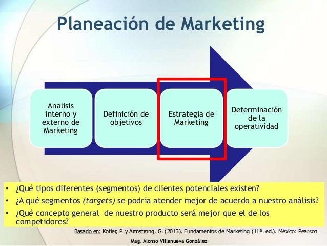 Mag. Alonso Villanueva González Planeación de Marketing Analisis interno y externo de Marketing Definición de objetivos Es...