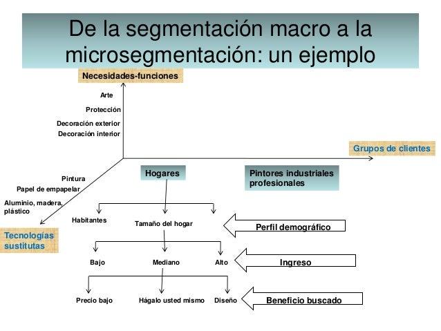 Marketing estratégico 1  mayrasosa (1)