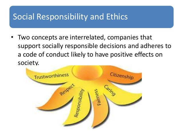 """socially responsible and marketing ethic """"being a responsible global  they need to engage as a company and not just be a marketing  the 10 companies with the best csr reputations."""