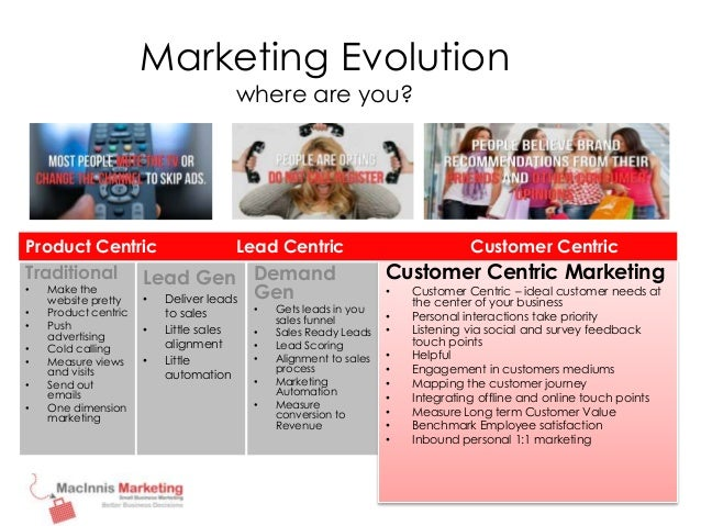 Marketing Evolution  where are you?  Product Centric Lead Centric Customer Centric  Traditional  • Make the  website prett...