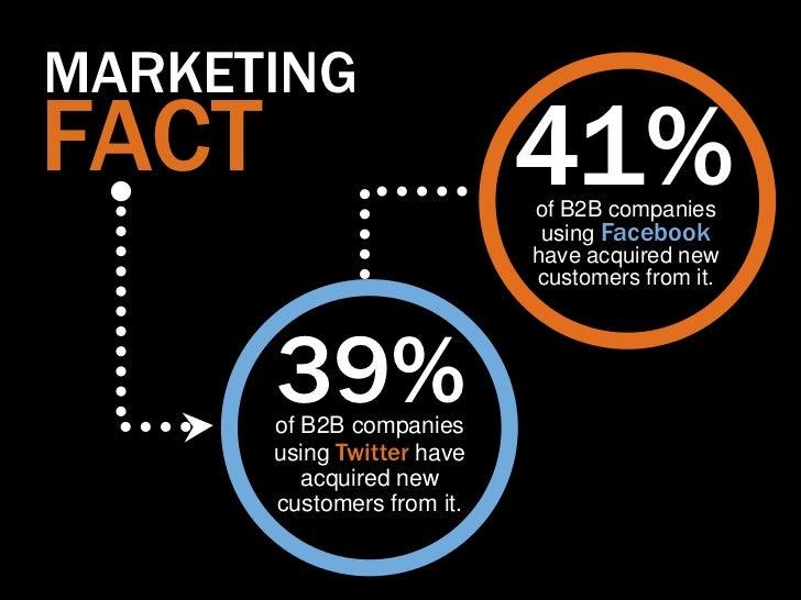 MARKETINGFACT                        41%                            of B2B companies                             using Fac...