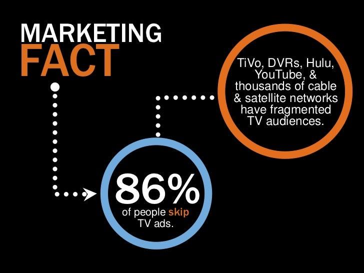MARKETINGFACT                     TiVo, DVRs, Hulu,                            YouTube, &                        thousands...