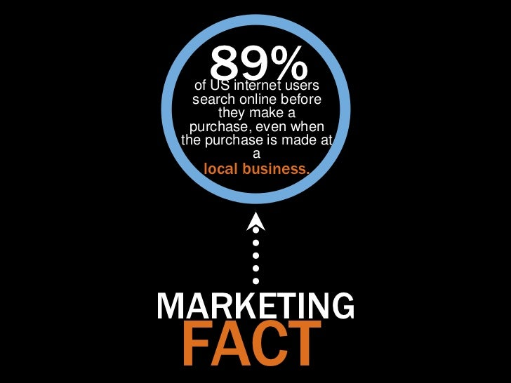 89%    of US internet users   search online before        they make a   purchase, even when the purchase is made at       ...