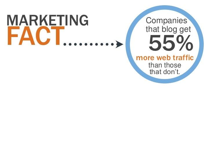 MARKETING     CompaniesFACT          that blog get               55%            more web traffic               than those ...