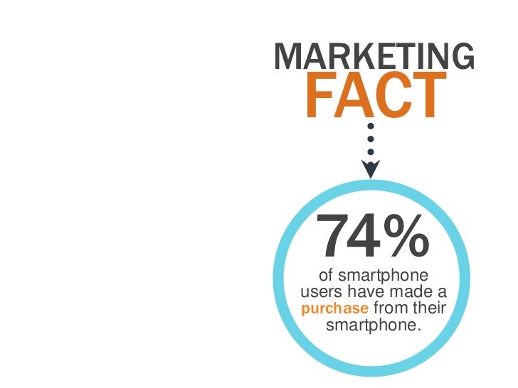 MARKETING FACT  74%   of smartphone users have made a purchase from their    smartphone.