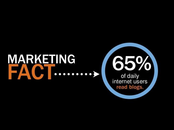 MARKETINGFACT        65% of daily            internet users              read blogs.