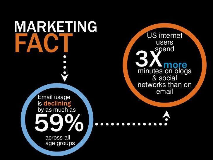 MARKETINGFACT                    US internet                      users                  3X more                      spen...