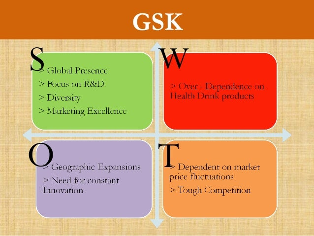 gsk swot Summary glaxosmithkline plc - strategy, swot and corporate finance report, is a source of comprehensive company data and information the report covers the company's structure, operation, swot analysis, product and service offerings and corporate actions, providing a 360 view of the company.