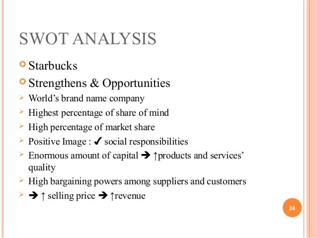 swot analysis of tea shop Swot analysis swot stands for strengths, weaknesses, opportunities and threats a swot diagram is a visible of internal and external influences which can be positives or negatives to the business's success.