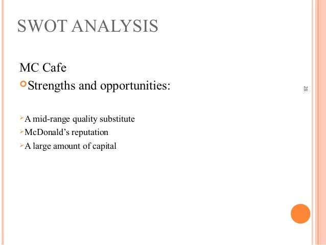 swot analysis of javanet internet cafe Conducting a swot analysis of your business will enable you to make a solid strategic plan for your business's growth here's how to get started.