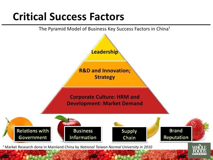 key success factors grocery industry