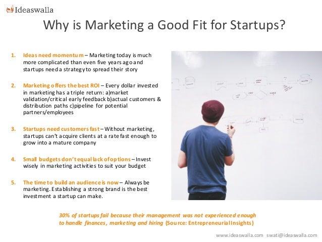 Marketing for Fintech Startups