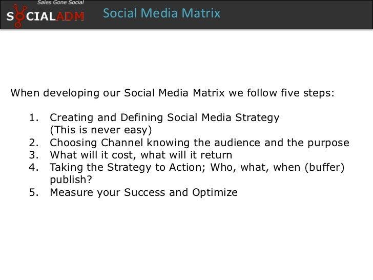 Social Media Marketing - simple - Whitepaper Slide 3