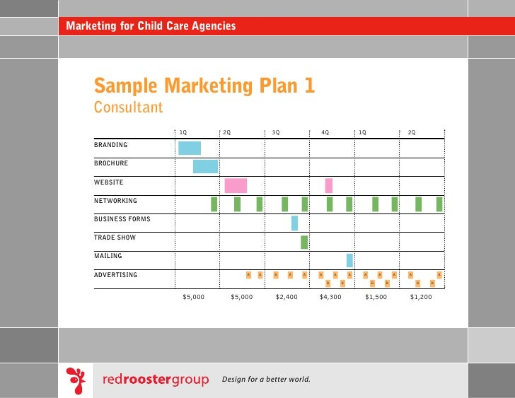 Marketing For Child Care Agencies – Sample Marketing Timeline