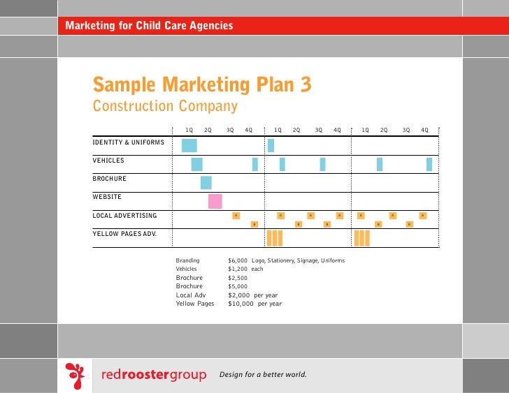 child care marketing plan Melissa macdonald principles of marketing miracles marketing plan 1 executive summary 2 strategic objectives 31 mission we are a non-profit child care facility that provides nurturing.