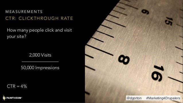 How many people click and visit your site? 2,000 Visits ———————— 50,000 Impressions CTR = 4% C T R : C L I C K T H R O U...