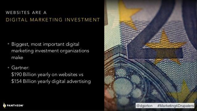 • Biggest, most important digital marketing investment organizations make • Gartner:  $190 Billion yearly on websites vs ...