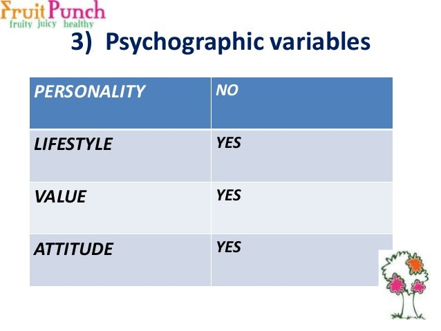 4) Behavioural variables       Benefit sought Product usage rate Brand loyalty Profitability Income status