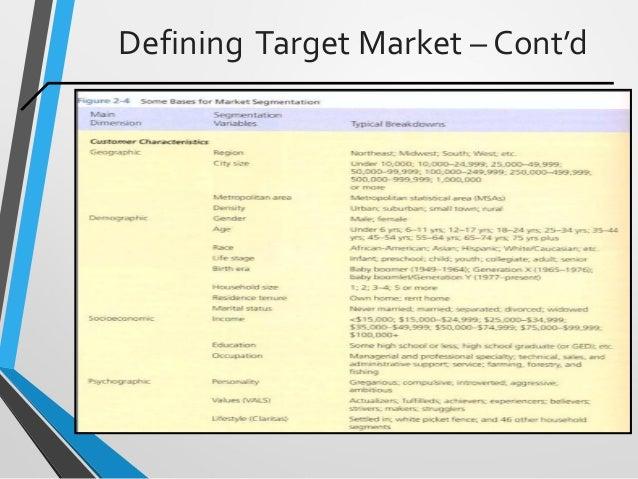 Defining Target Market – Cont'd