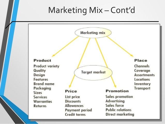 Marketing Mix – Cont'd
