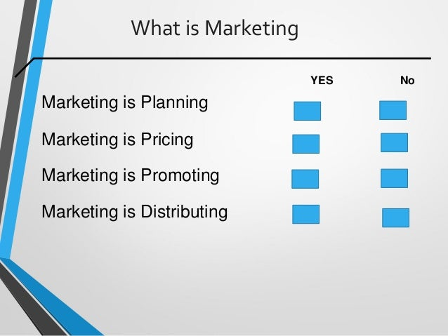 What is Marketing YES No Marketing is Planning Marketing is Pricing Marketing is Promoting Marketing is Distributing