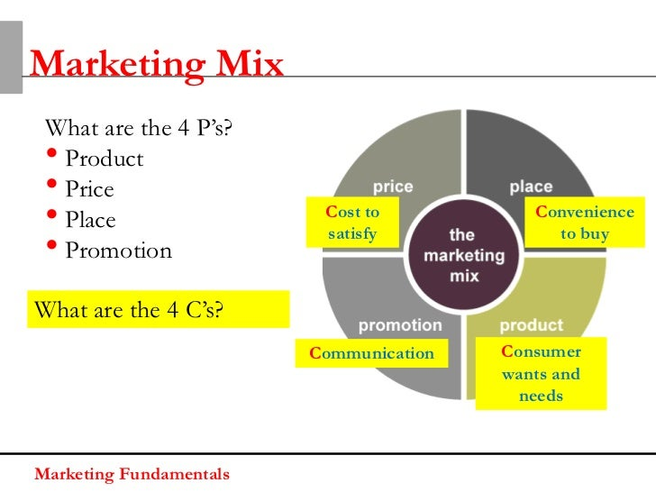 Marketing Mix What are the 4 P's? • Product • Price • Place                  Cost to                          satisfy     ...