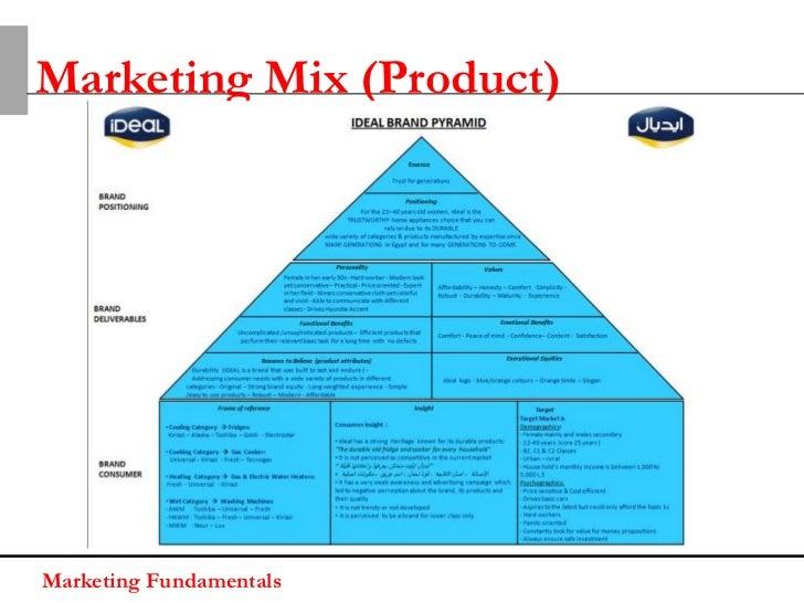 Marketing Mix (Product)Marketing Fundamentals