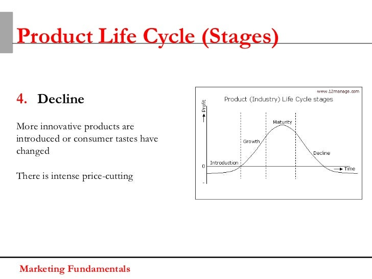 Product Life Cycle (Stages)4. DeclineMore innovative products areintroduced or consumer tastes havechangedThere is intense...
