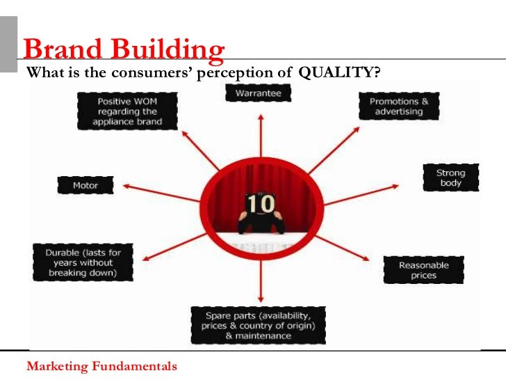 Brand BuildingWhat is the consumers' perception of QUALITY?Marketing Fundamentals