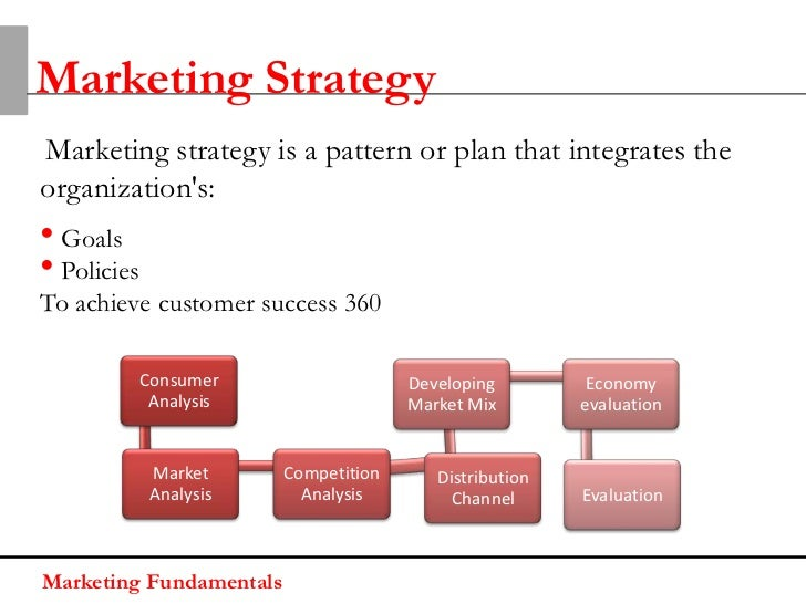 Marketing StrategyMarketing strategies are generally concerned with four Ps:• Product strategies• Pricing strategies,• Pro...
