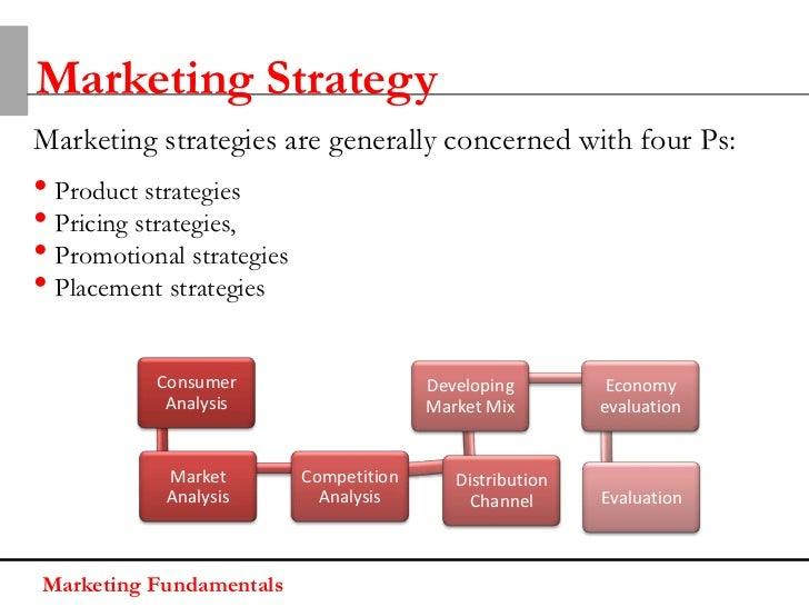 Marketing StrategyHow To Develop a MarketingStrategy in 5 Easy Steps:1. Describe your companys unique     selling proposit...