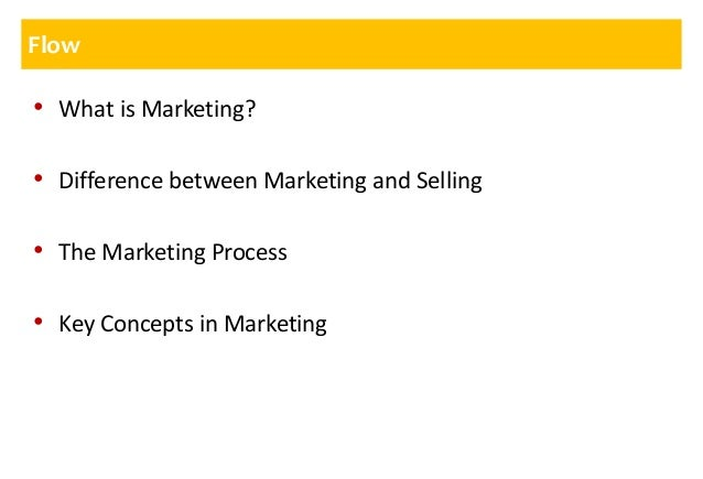 all the important concepts of advertising An introduction to the marketing concept, with a short discussion of the production concept and the sales concept for historical perspective.