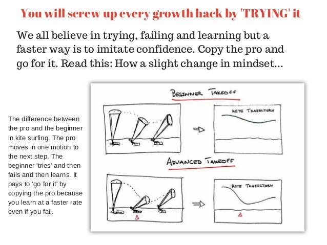 30 Brilliant marketing growth hack cards. Slide 3
