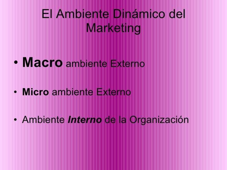 El Ambiente Dinámico del Marketing <ul><li>Macro  ambiente Externo </li></ul><ul><li>Micro  ambiente Externo </li></ul><ul...
