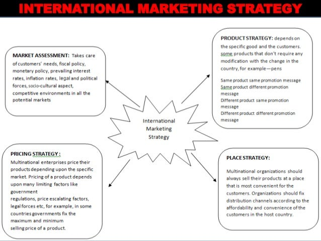 an overview of the cross cultural barriers in international marketing Successful cross-cultural management  business and if ignored can pose serious barriers to international business success  in international marketing, all.